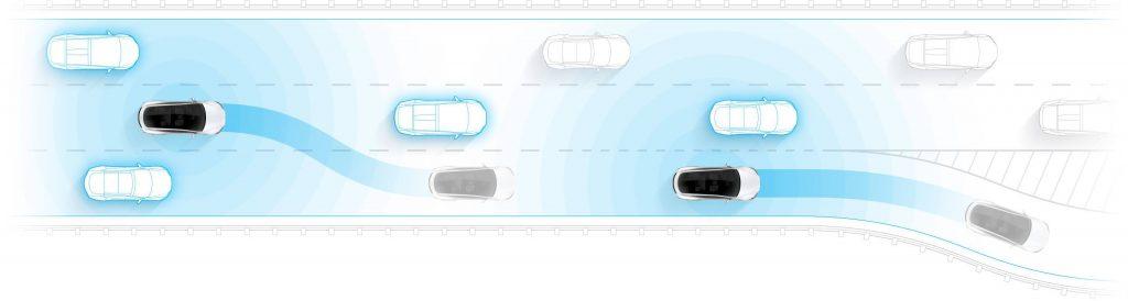 Tesla autonome